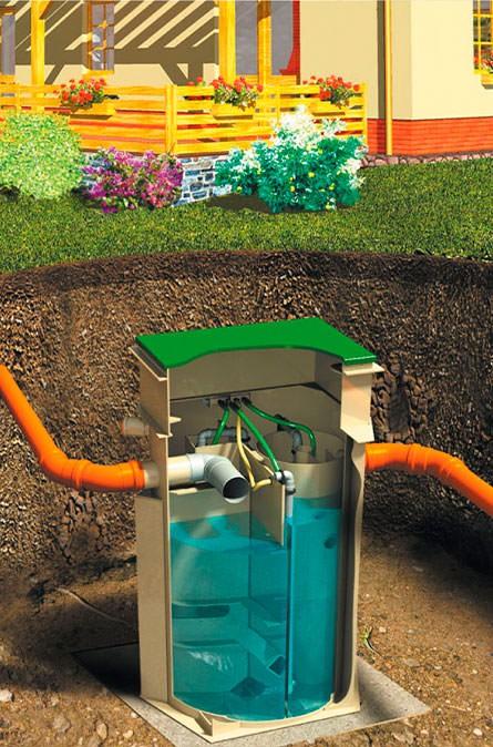 Как мы устанавливаем очистные станции в Ермолино